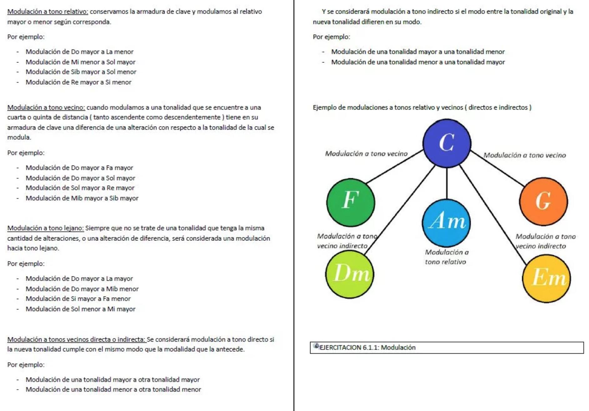 Libro PDF para aprender Armonía Básica Ejemplos
