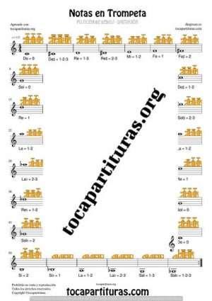 Digitación de Trompeta Partitura Notas con Dedos con Números y Diagramas